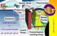 ریمپ ecu : اصلاح دمای کارکرد فن | تغییر درجه حرارت روشن شدن فن