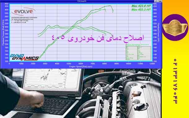 ریمپ ecu : اصلاح دمای کارکرد فن خودروی پژو 405 | کاهش دمای موتور پژو